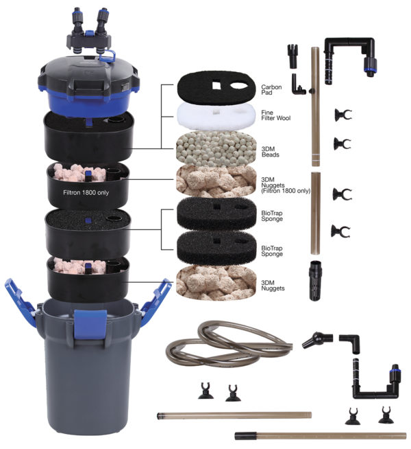 Hydra Filtron Canister Filter Components